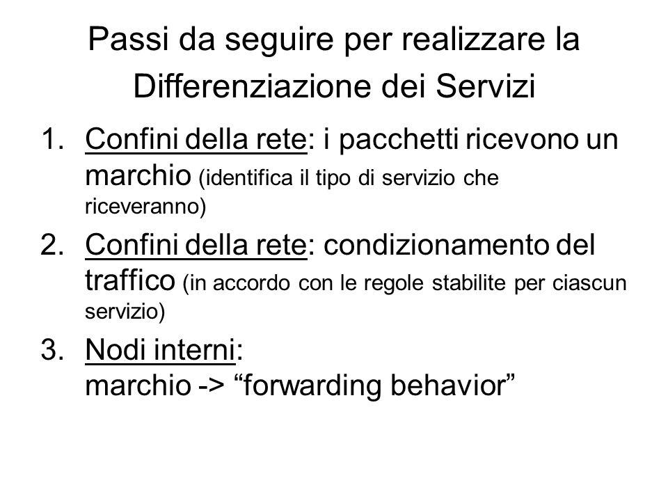 Passi da seguire per realizzare la Differenziazione dei Servizi