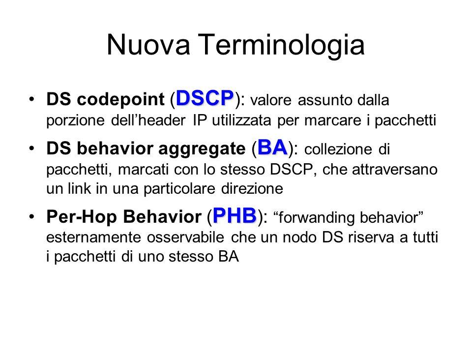 Nuova Terminologia DS codepoint (DSCP): valore assunto dalla porzione dell'header IP utilizzata per marcare i pacchetti.