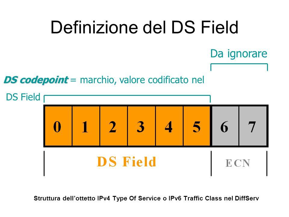 Definizione del DS Field