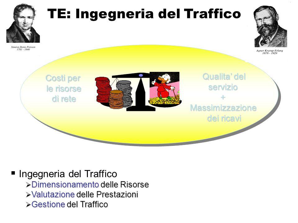 TE: Ingegneria del Traffico