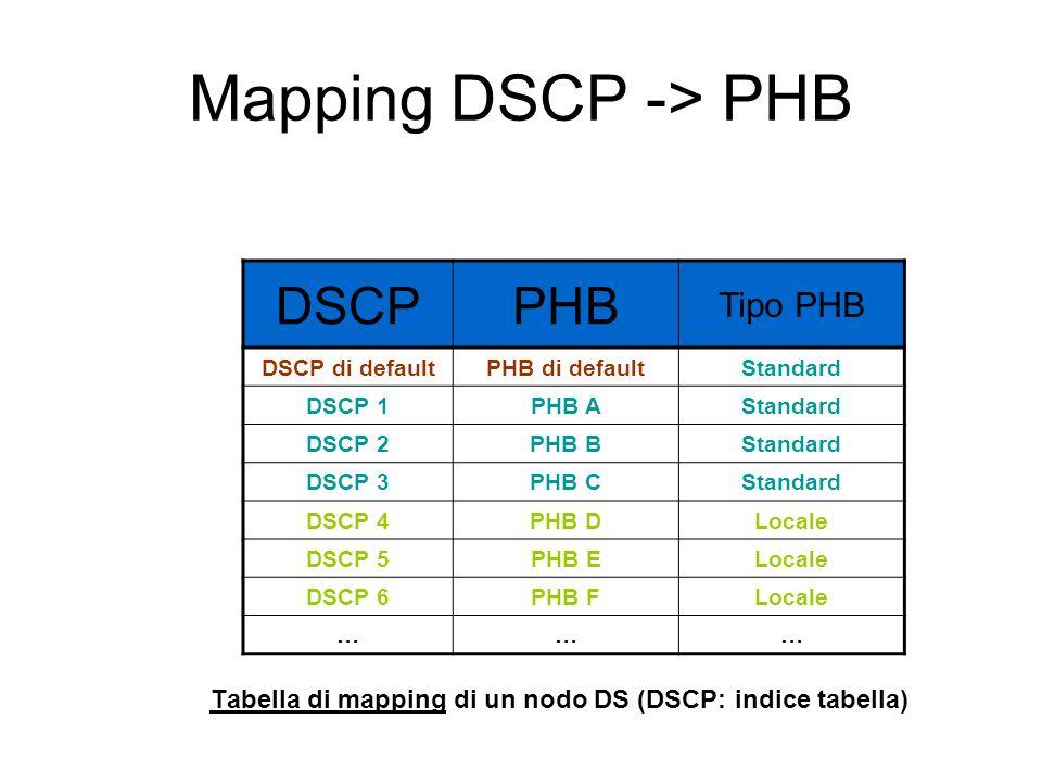 Tabella di mapping di un nodo DS (DSCP: indice tabella)