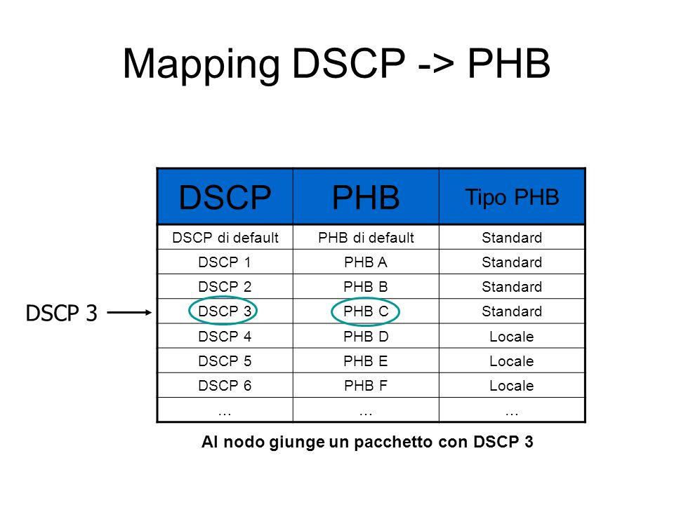 Al nodo giunge un pacchetto con DSCP 3