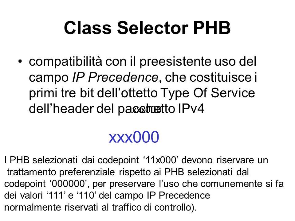 Class Selector PHB