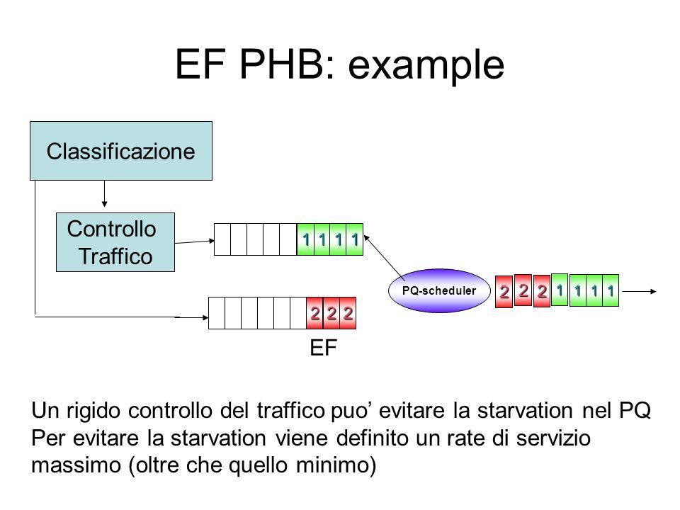 EF PHB: example Classificazione Controllo Traffico EF