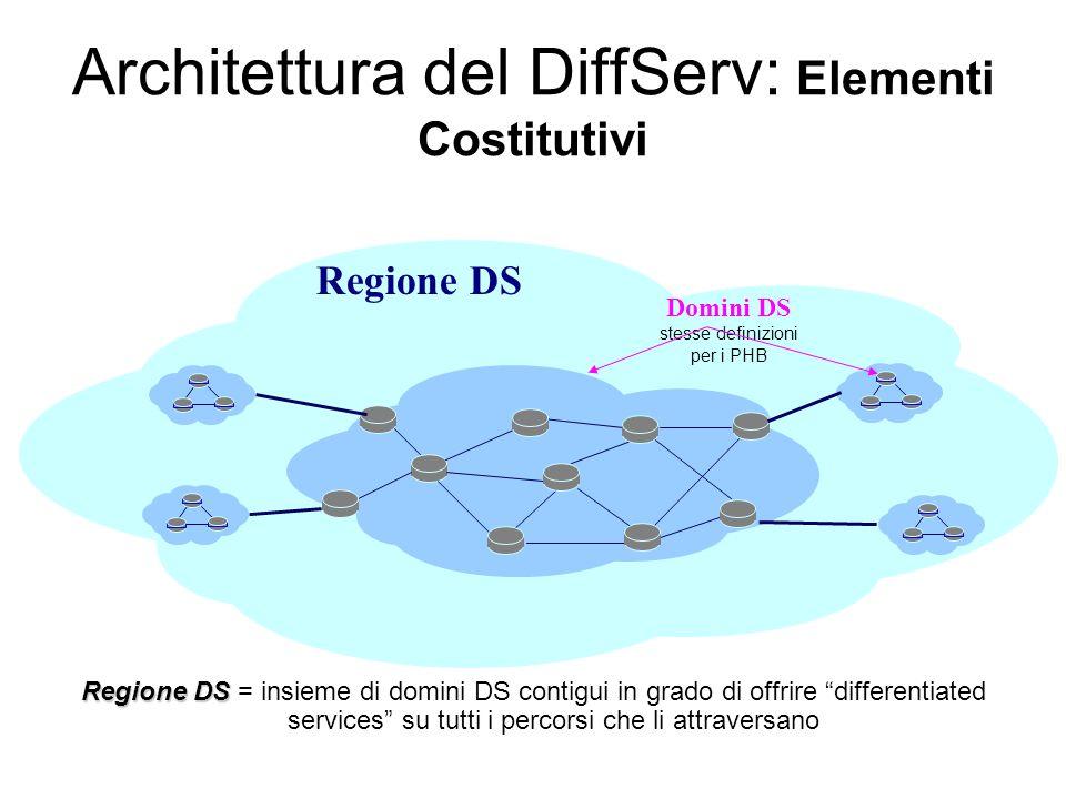 Architettura del DiffServ: Elementi Costitutivi
