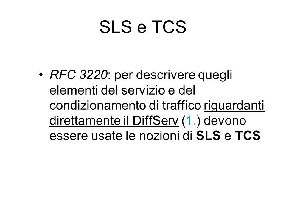 SLS e TCS
