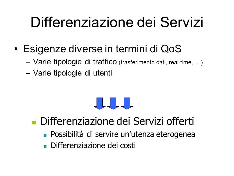 Differenziazione dei Servizi