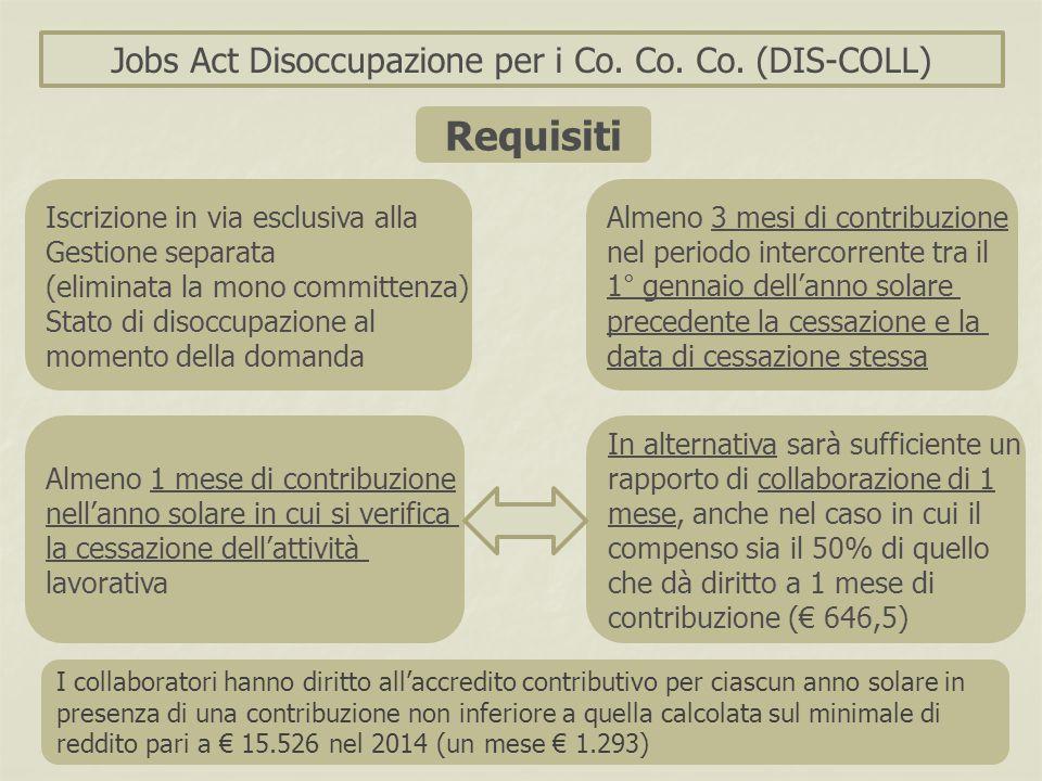 Jobs Act Disoccupazione per i Co. Co. Co. (DIS-COLL)