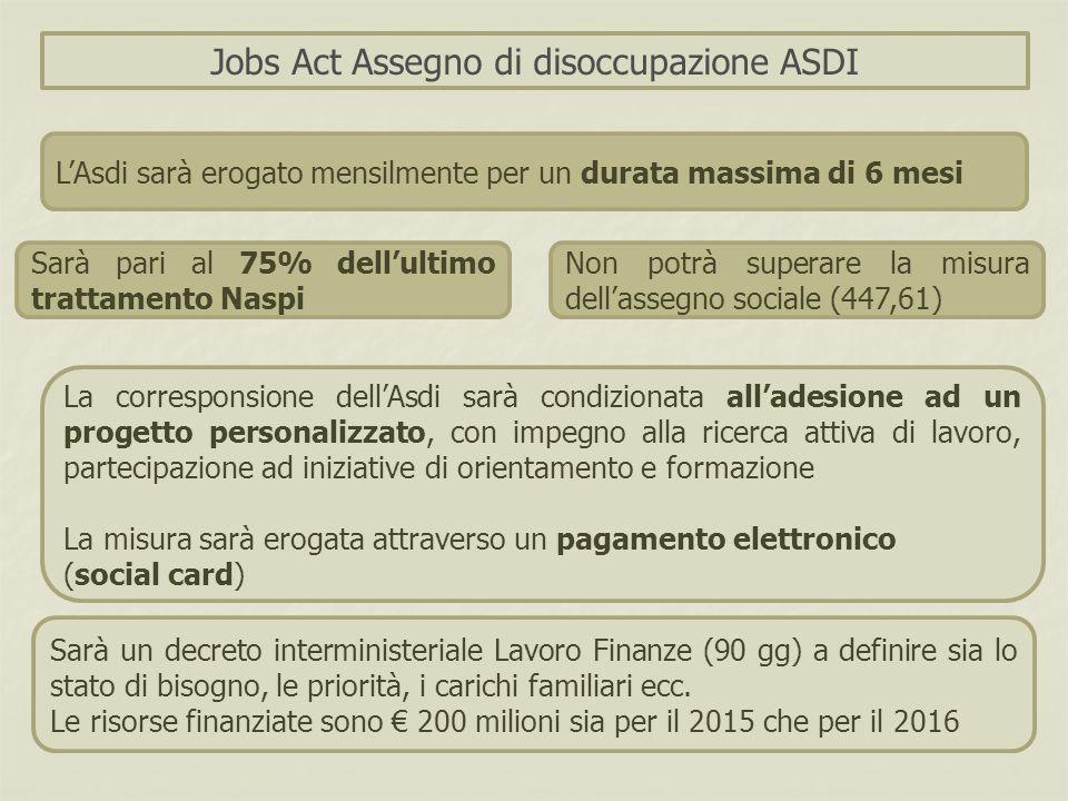 Jobs Act Assegno di disoccupazione ASDI