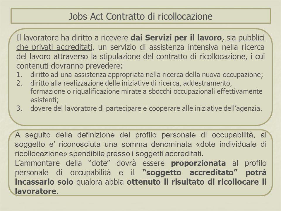 Jobs Act Contratto di ricollocazione