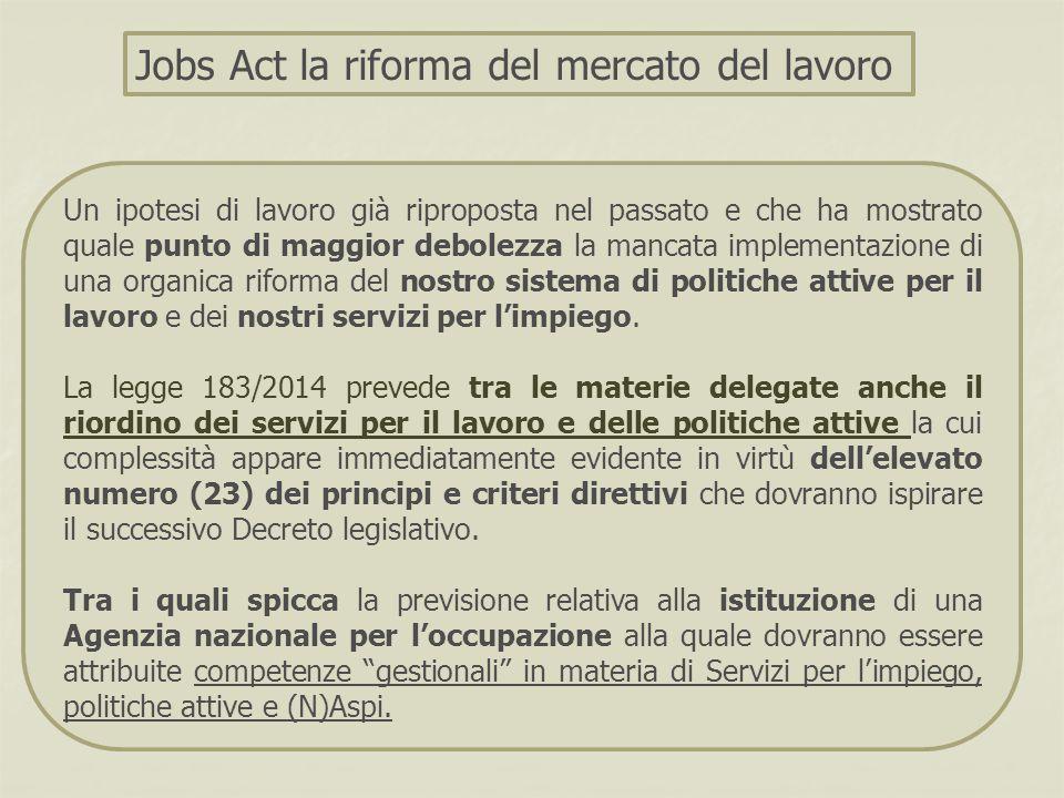 Jobs Act la riforma del mercato del lavoro