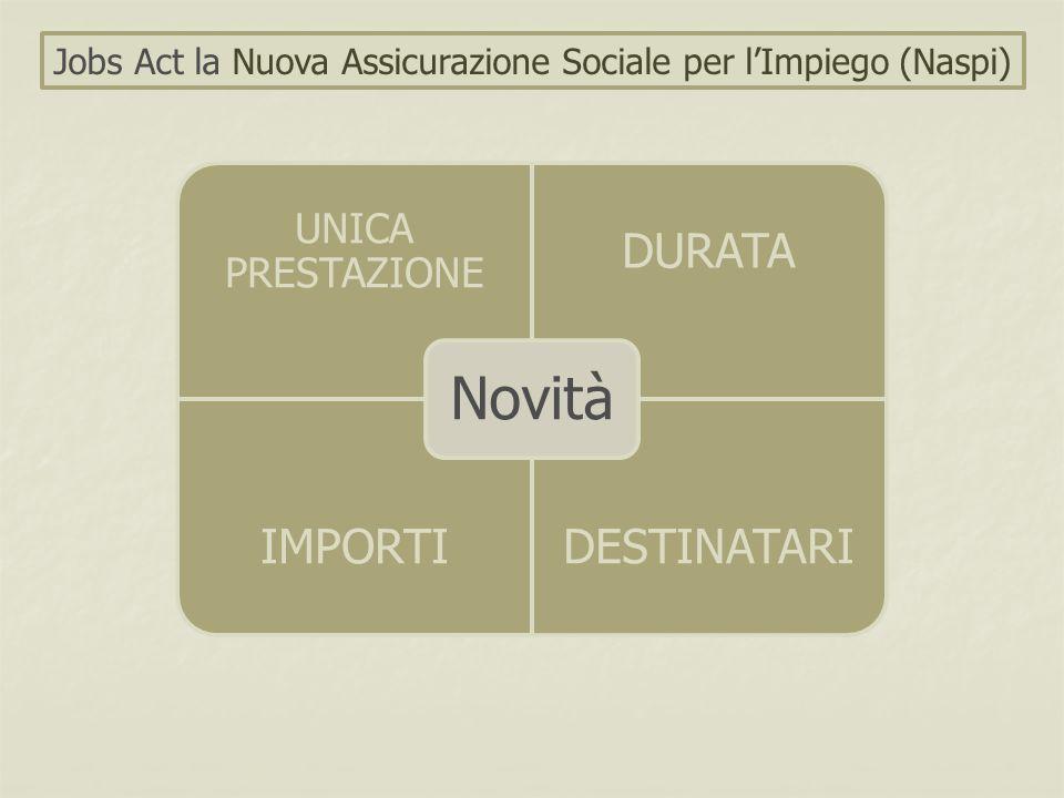 Jobs Act la Nuova Assicurazione Sociale per l'Impiego (Naspi)