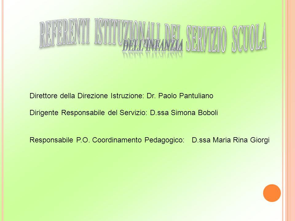 REFERENTI ISTITUZIONALI DEL SERVIZIO SCUOLA