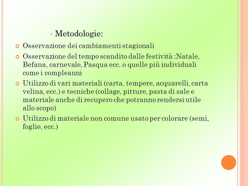 Metodologie: Osservazione dei cambiamenti stagionali