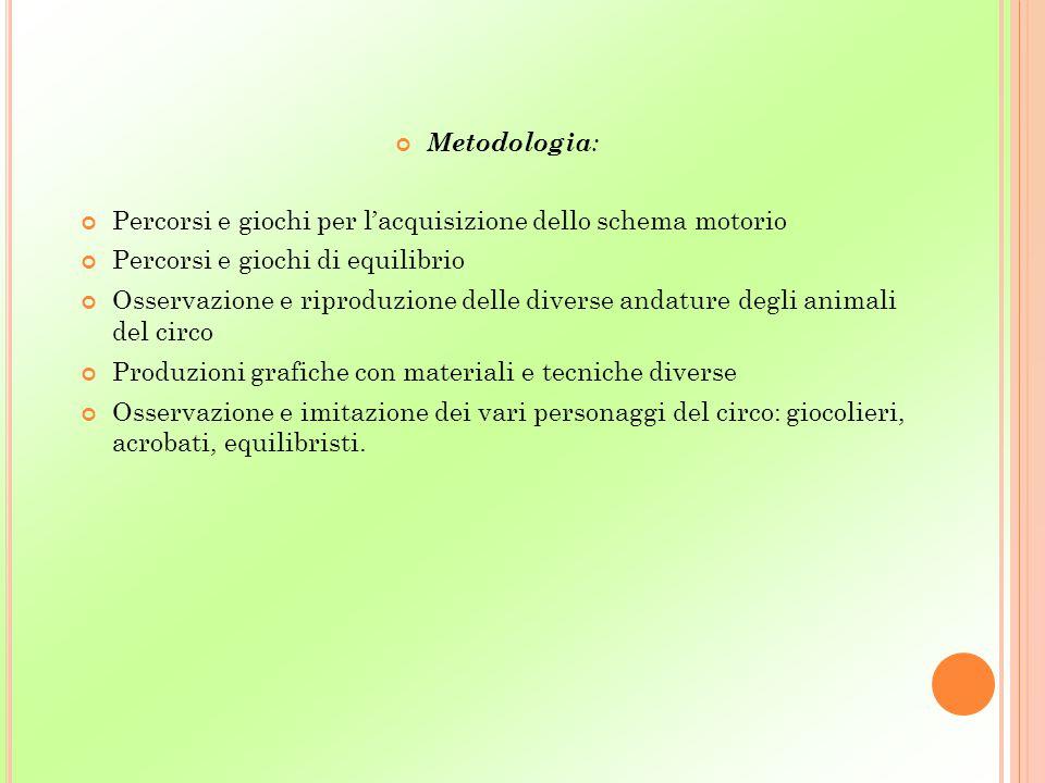 Metodologia: Percorsi e giochi per l'acquisizione dello schema motorio. Percorsi e giochi di equilibrio.