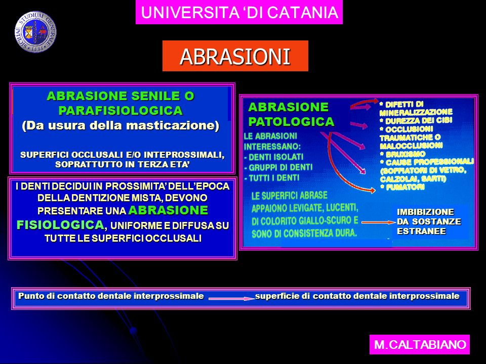 ABRASIONI UNIVERSITA 'DI CATANIA