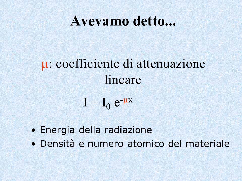 Avevamo detto... µ: coefficiente di attenuazione lineare