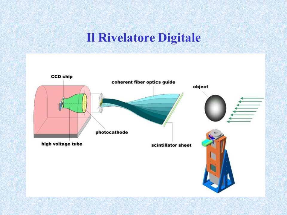 Il Rivelatore Digitale