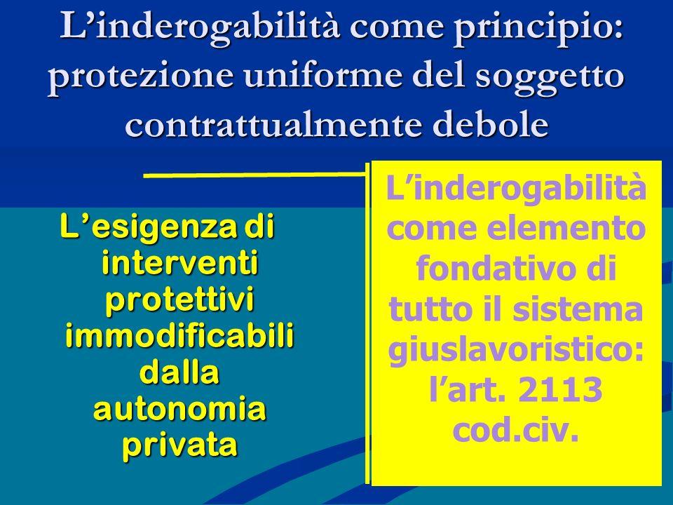 L'inderogabilità come principio: protezione uniforme del soggetto contrattualmente debole