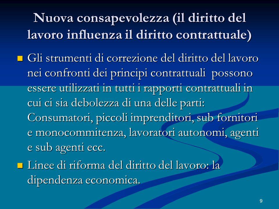 Nuova consapevolezza (il diritto del lavoro influenza il diritto contrattuale)