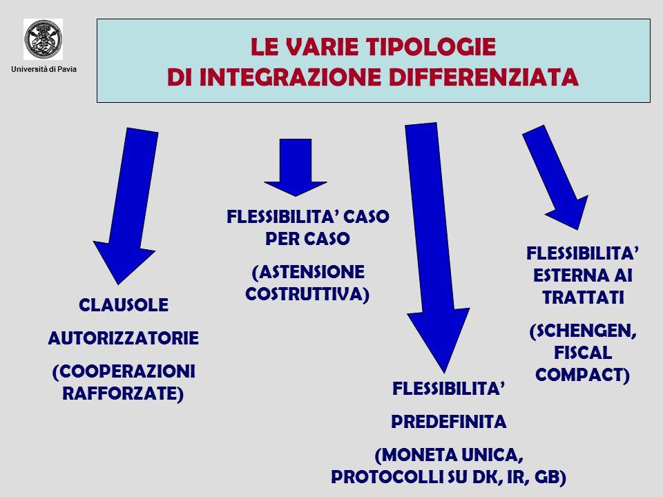 DI INTEGRAZIONE DIFFERENZIATA