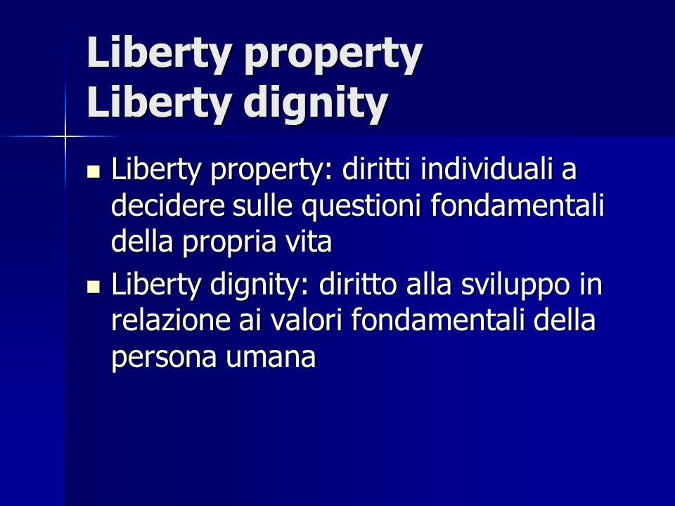 Liberty property Liberty dignity