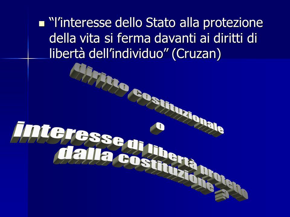 diritto costituzionale o interesse di libertà protetto