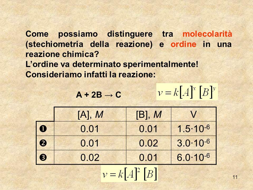 Come possiamo distinguere tra molecolarità (stechiometria della reazione) e ordine in una reazione chimica
