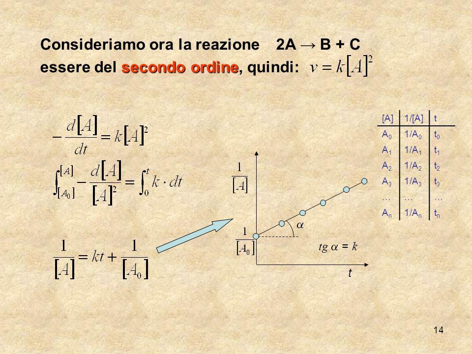 Consideriamo ora la reazione 2A → B + C