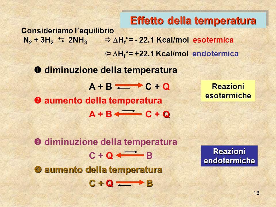 Effetto della temperatura Reazioni endotermiche