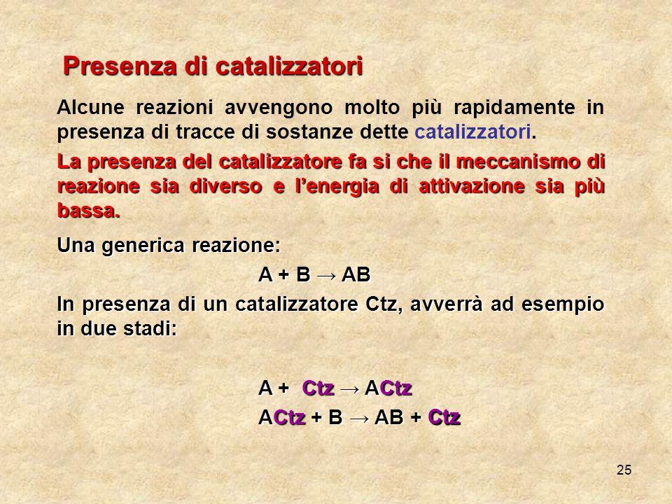 Presenza di catalizzatori