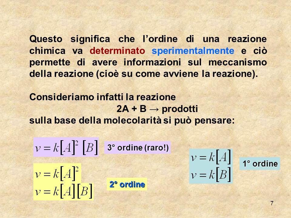 Consideriamo infatti la reazione 2A + B → prodotti