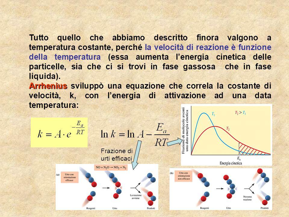 Tutto quello che abbiamo descritto finora valgono a temperatura costante, perché la velocità di reazione è funzione della temperatura (essa aumenta l'energia cinetica delle particelle, sia che ci si trovi in fase gassosa che in fase liquida).