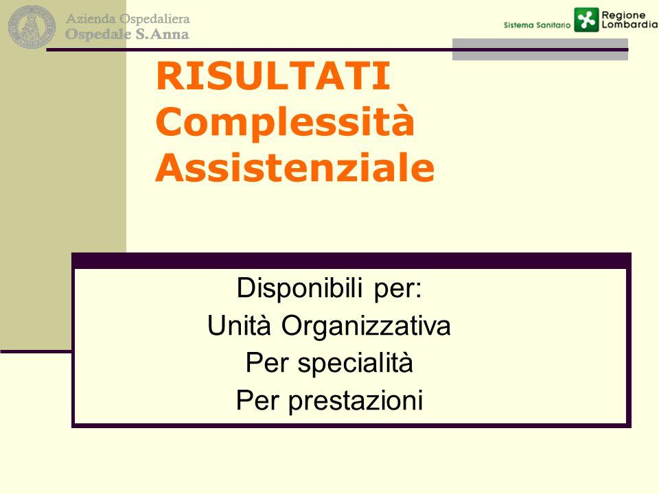 RISULTATI Complessità Assistenziale