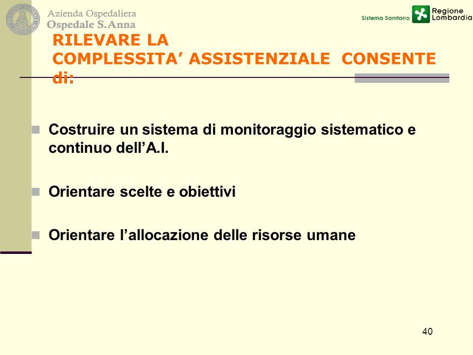 RILEVARE LA COMPLESSITA' ASSISTENZIALE CONSENTE di: