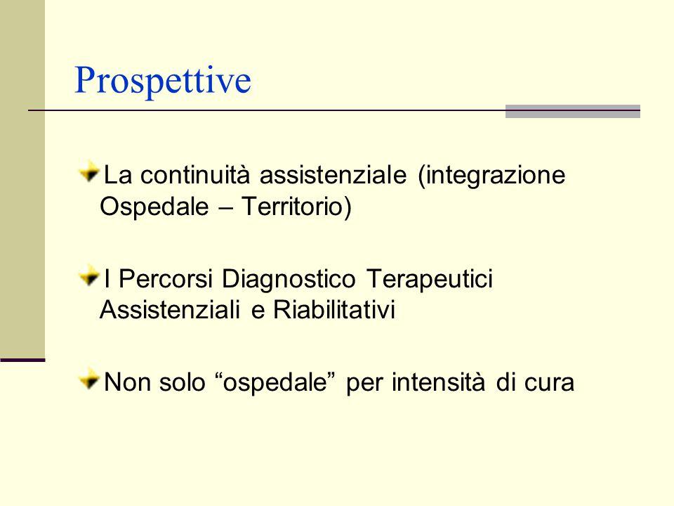 Prospettive La continuità assistenziale (integrazione Ospedale – Territorio) I Percorsi Diagnostico Terapeutici Assistenziali e Riabilitativi.