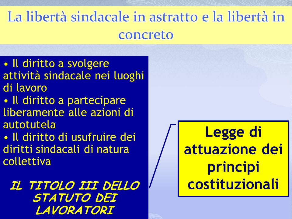 La libertà sindacale in astratto e la libertà in concreto