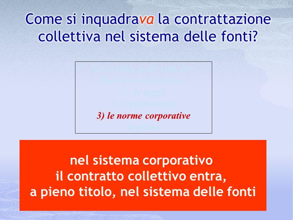 Come si inquadrava la contrattazione collettiva nel sistema delle fonti