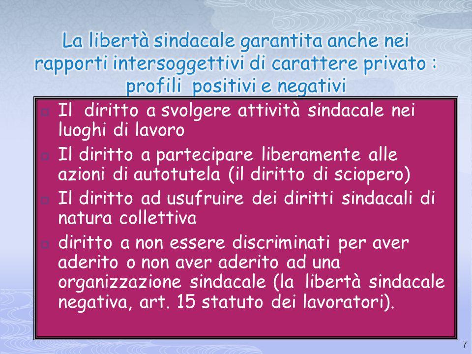 La libertà sindacale garantita anche nei rapporti intersoggettivi di carattere privato : profili positivi e negativi