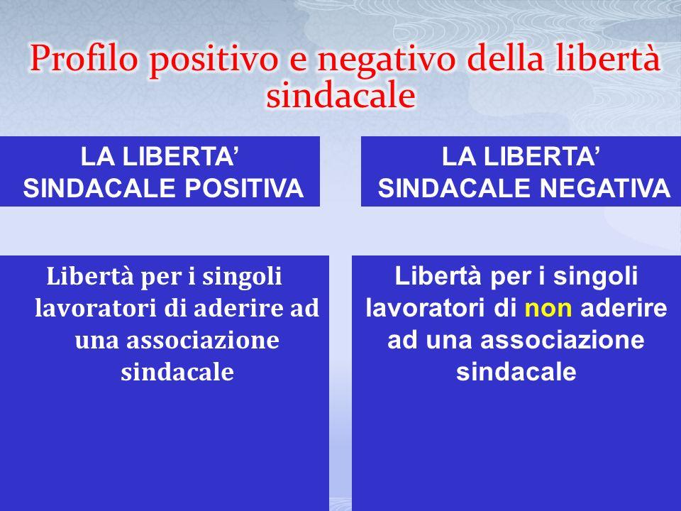 Profilo positivo e negativo della libertà sindacale