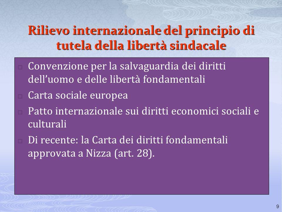 Rilievo internazionale del principio di tutela della libertà sindacale