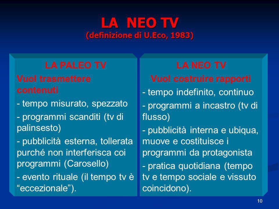LA NEO TV (definizione di U.Eco, 1983)