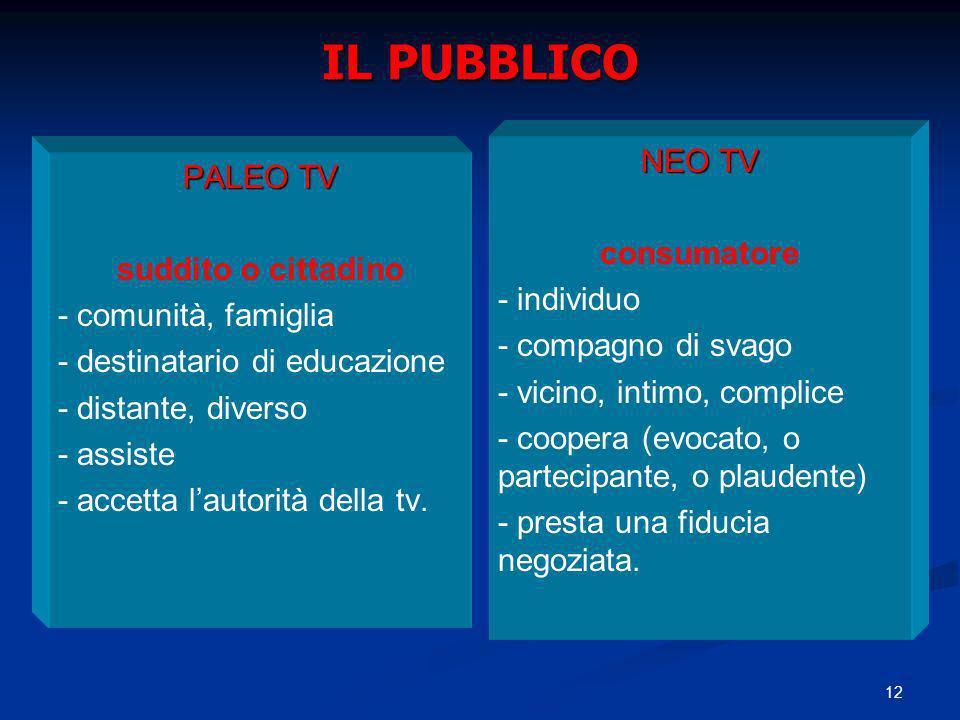 IL PUBBLICO NEO TV PALEO TV consumatore suddito o cittadino