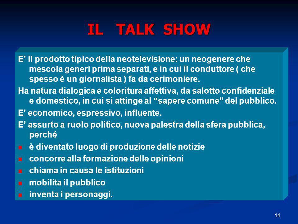 IL TALK SHOW