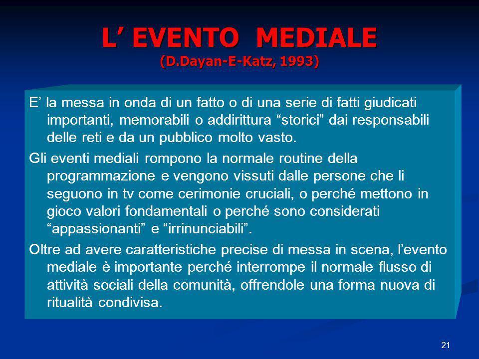 L' EVENTO MEDIALE (D.Dayan-E-Katz, 1993)