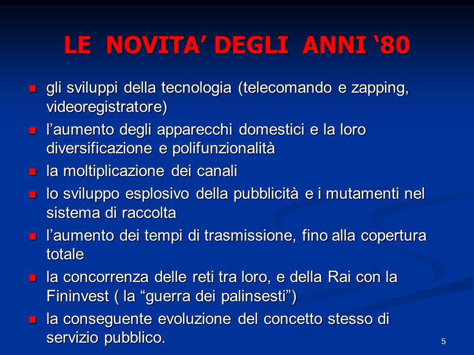 LE NOVITA' DEGLI ANNI '80 gli sviluppi della tecnologia (telecomando e zapping, videoregistratore)