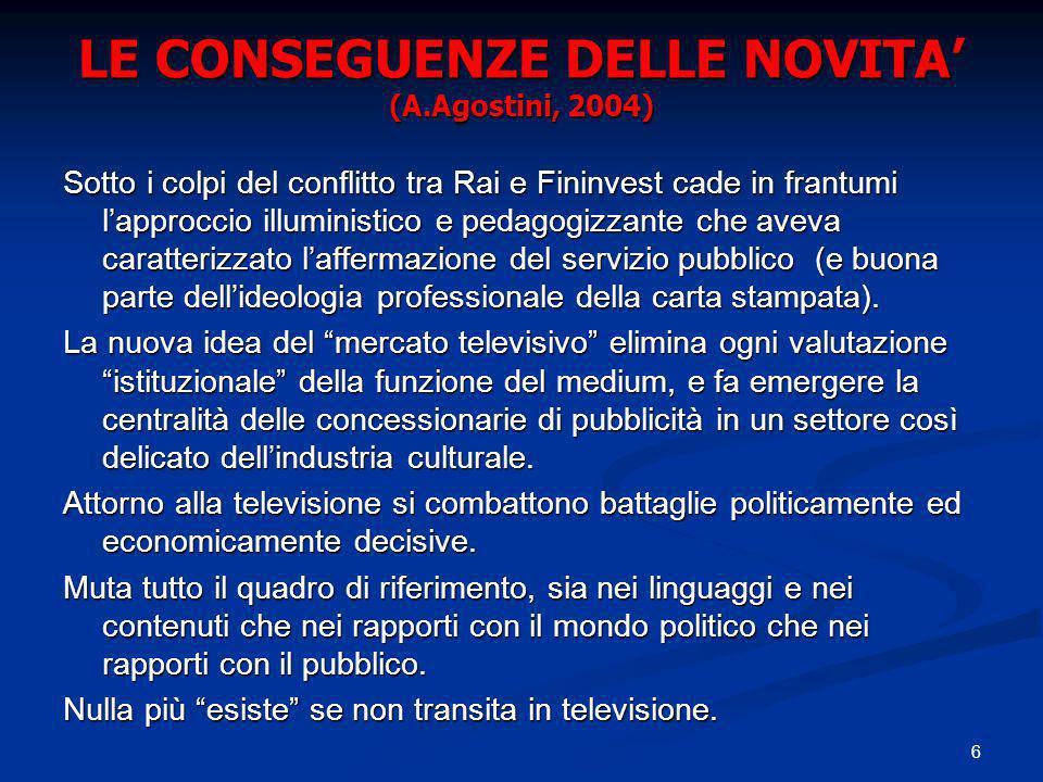 LE CONSEGUENZE DELLE NOVITA' (A.Agostini, 2004)