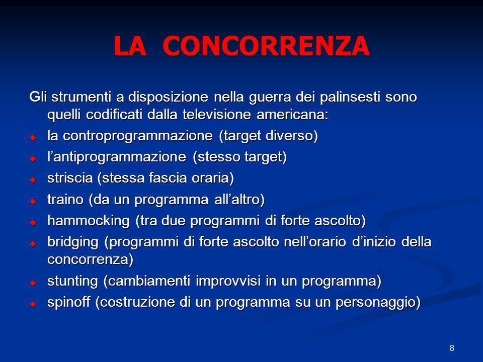 LA CONCORRENZA Gli strumenti a disposizione nella guerra dei palinsesti sono quelli codificati dalla televisione americana: