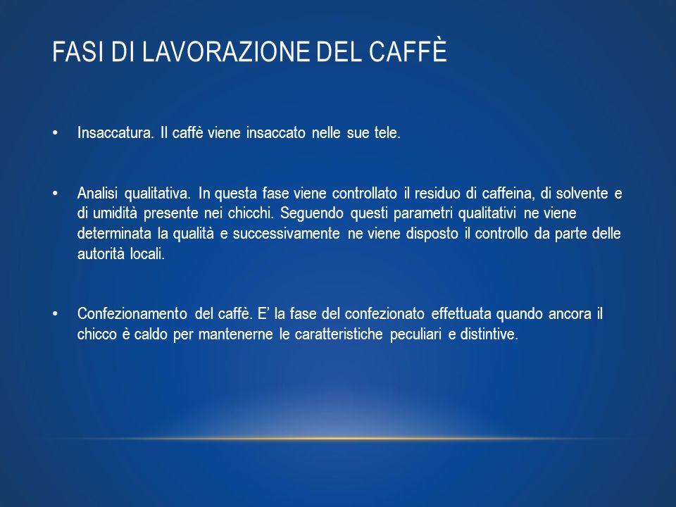 Fasi di lavorazione del caffè