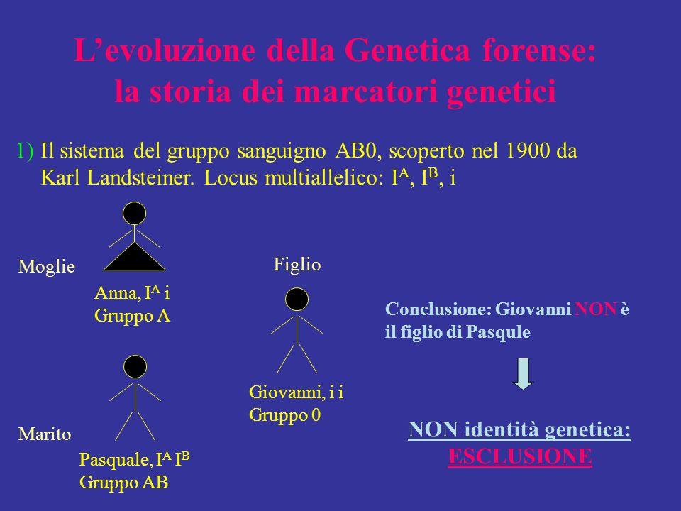 L'evoluzione della Genetica forense: la storia dei marcatori genetici